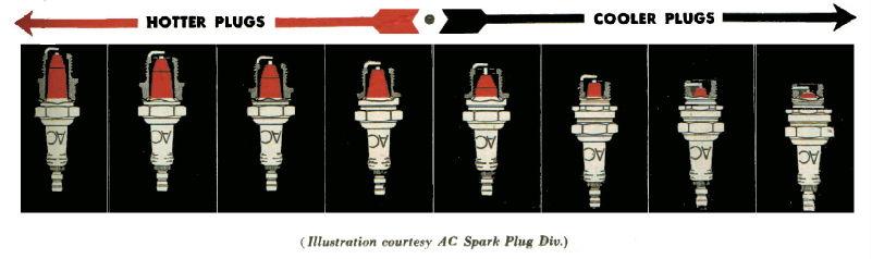 Spark Plugs Dodge Brothers Club